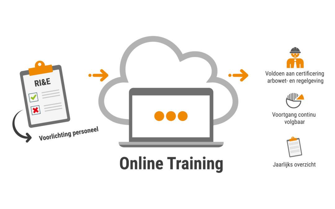 Online toolbox meetings nóg makkelijker te volgen en te organiseren